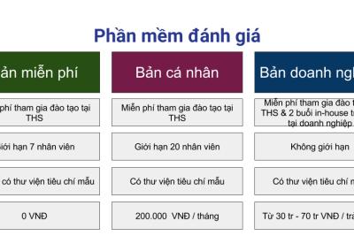 Phần mềm đánh giá nhân sự KPI