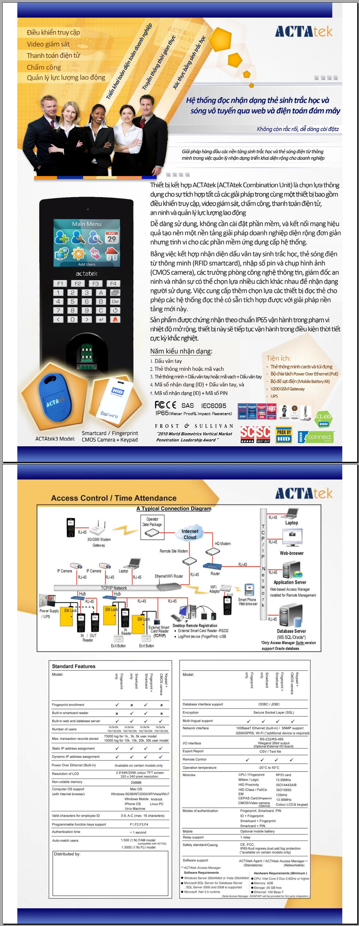 Actatek3 spec