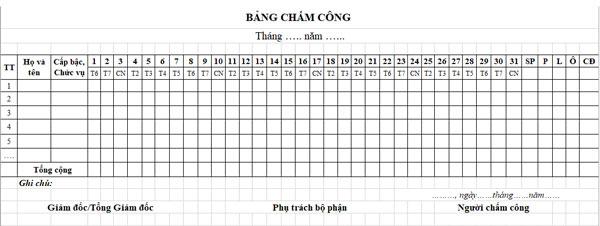 Cách đơn giản nhất để tạo bảng chấm công theo ngày là gì? 1