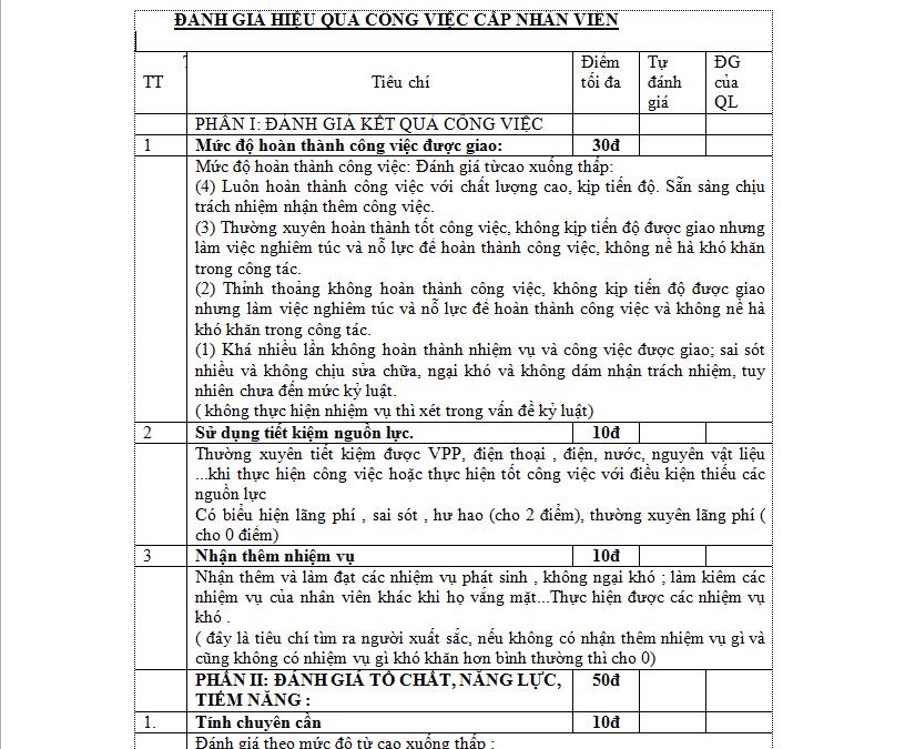 Nội dung mẫu đánh giá kết quả công việc chi tiết nhất