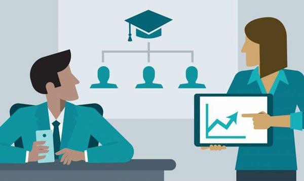 Bạn đã biết cách lập kế hoạch đào tạo nhân sự chưa? 2