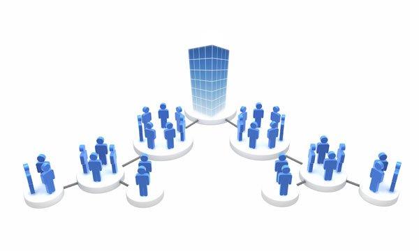 Tìm hiểu các chức năng của quản trị 2